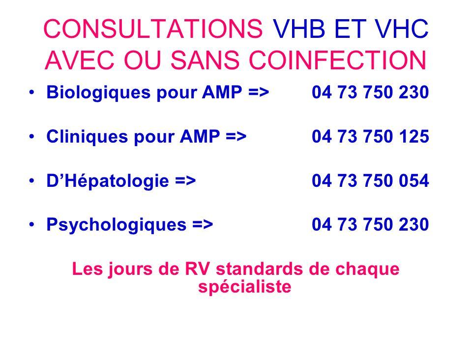 CONSULTATIONS VHB ET VHC AVEC OU SANS COINFECTION Biologiques pour AMP =>04 73 750 230 Cliniques pour AMP => 04 73 750 125 DHépatologie => 04 73 750 0
