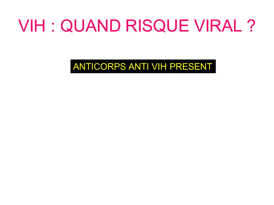 VIH : QUAND RISQUE VIRAL ? ANTICORPS ANTI VIH PRESENT
