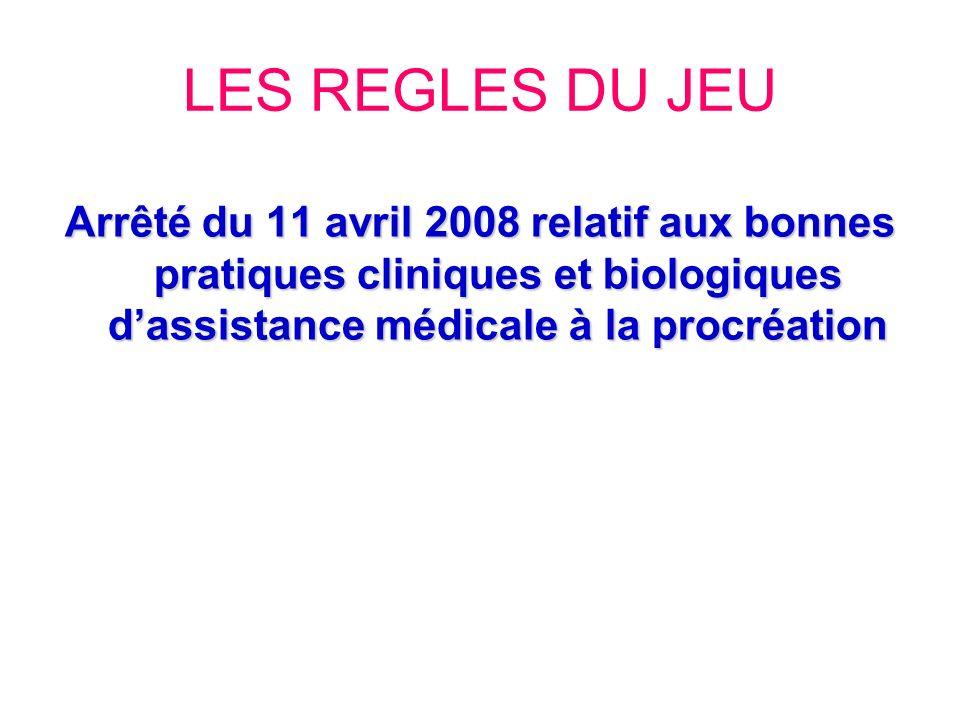 Arrêté du 11 avril 2008 relatif aux bonnes pratiques cliniques et biologiques dassistance médicale à la procréation LES REGLES DU JEU