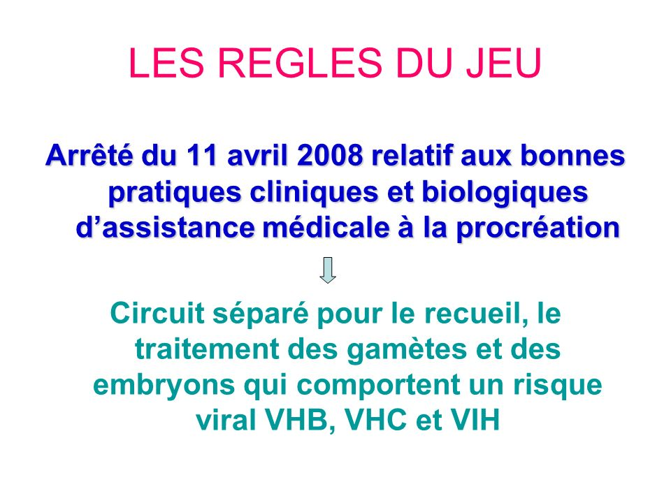 Arrêté du 11 avril 2008 relatif aux bonnes pratiques cliniques et biologiques dassistance médicale à la procréation Circuit séparé pour le recueil, le