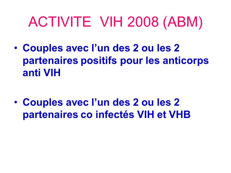 ACTIVITE VIH 2008 (ABM) Couples avec lun des 2 ou les 2 partenaires positifs pour les anticorps anti VIH Couples avec lun des 2 ou les 2 partenaires c