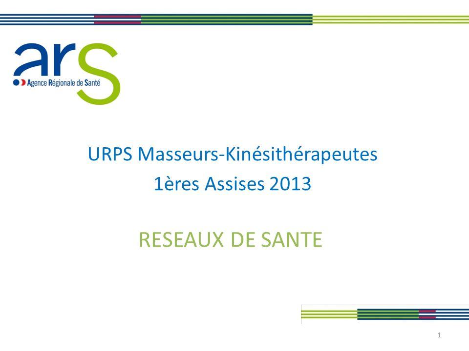 RESEAUX DE SANTE URPS Masseurs-Kinésithérapeutes 1ères Assises 2013 1