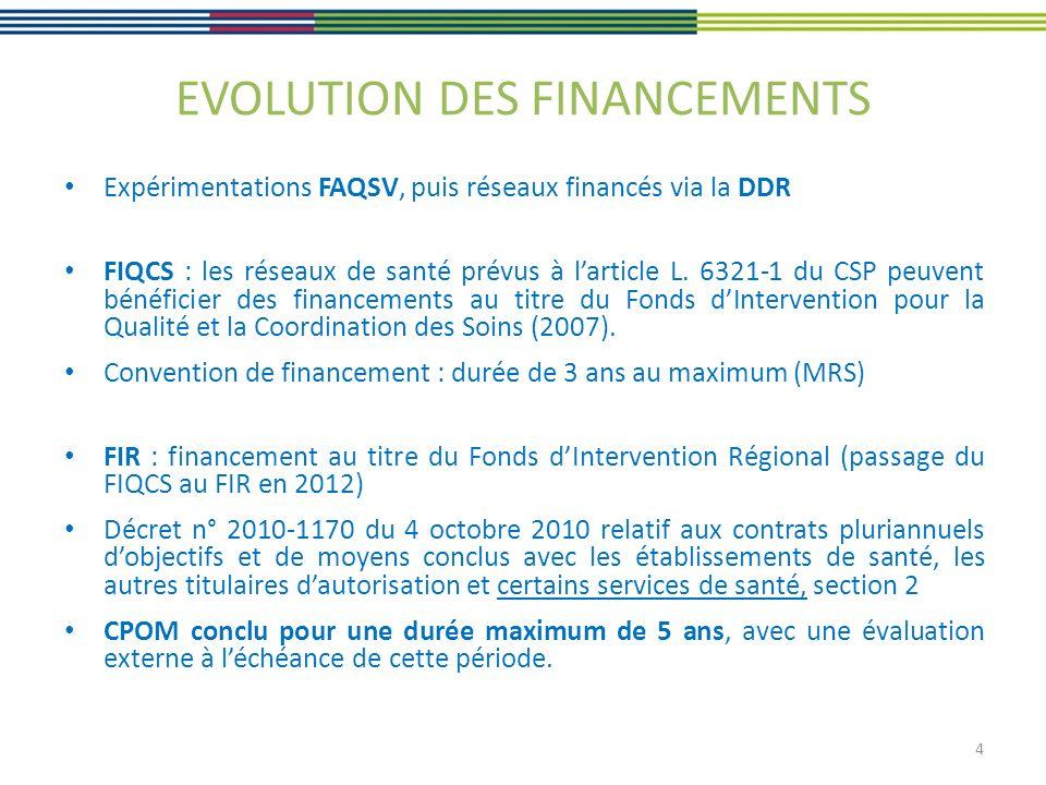 EVOLUTION DES FINANCEMENTS Expérimentations FAQSV, puis réseaux financés via la DDR FIQCS : les réseaux de santé prévus à larticle L. 6321-1 du CSP pe