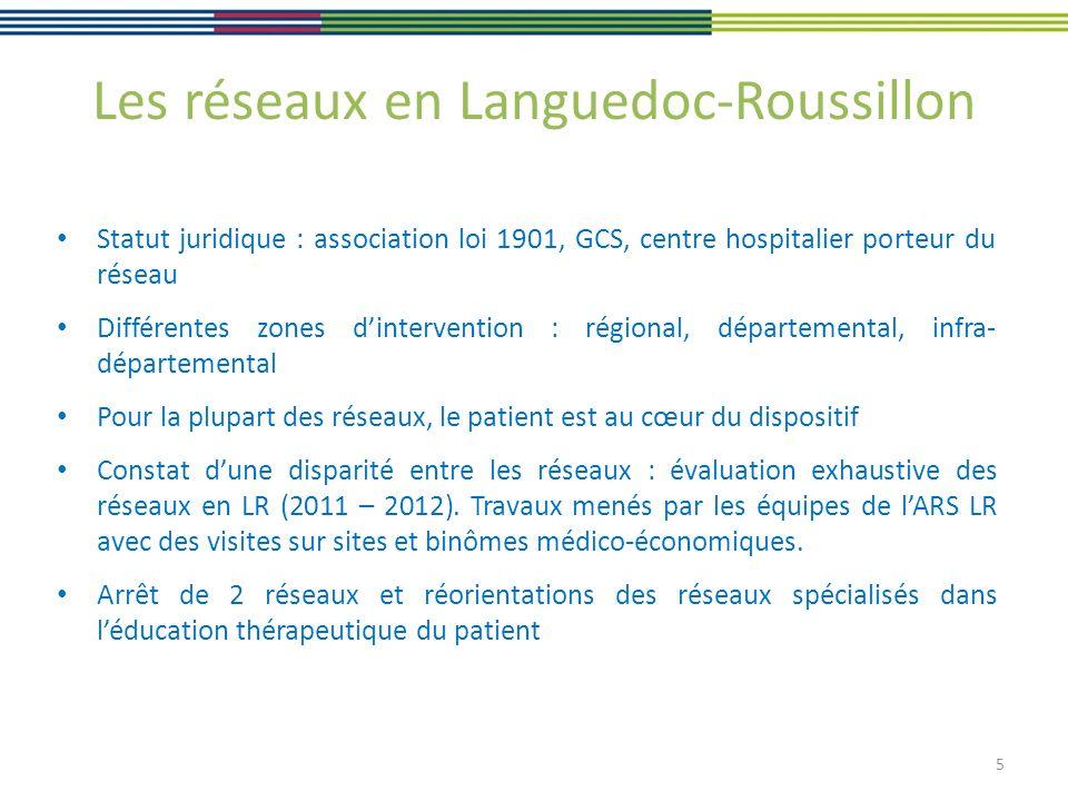 Les réseaux en Languedoc-Roussillon Statut juridique : association loi 1901, GCS, centre hospitalier porteur du réseau Différentes zones dintervention