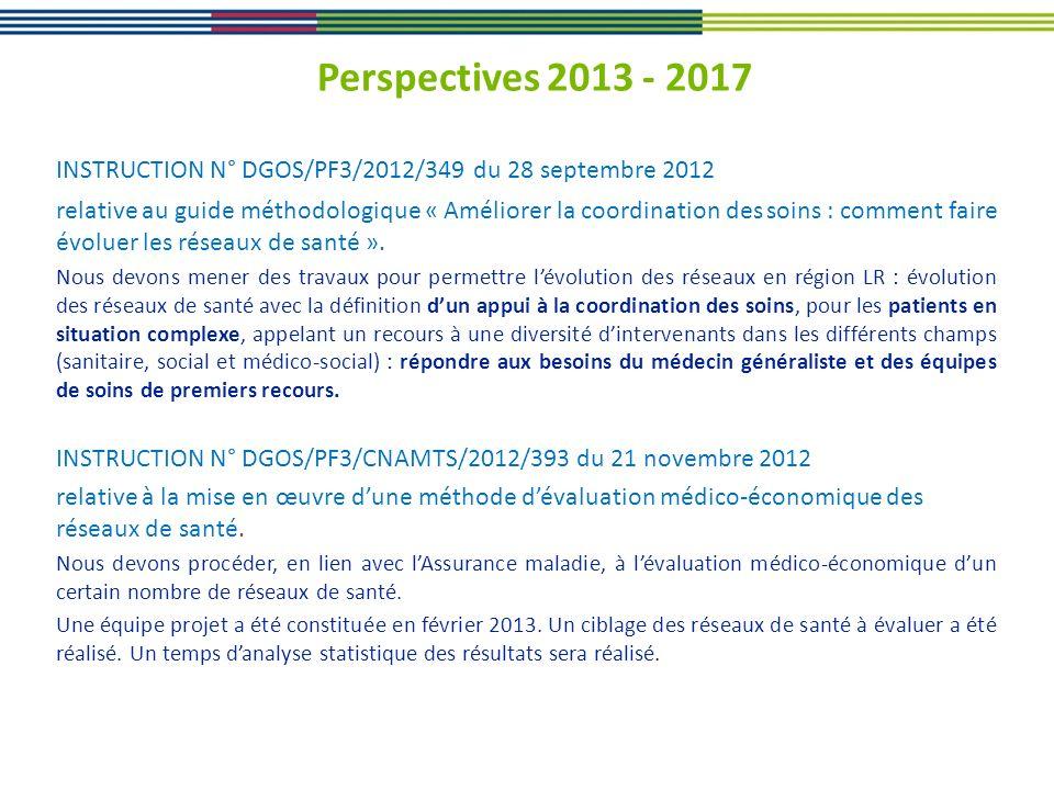Perspectives 2013 - 2017 Démarche de contractualisation : 24 CPOM – Réseaux Les travaux sur les CPOM – Réseaux devraient sétaler de mars 2013 à juin 2013.
