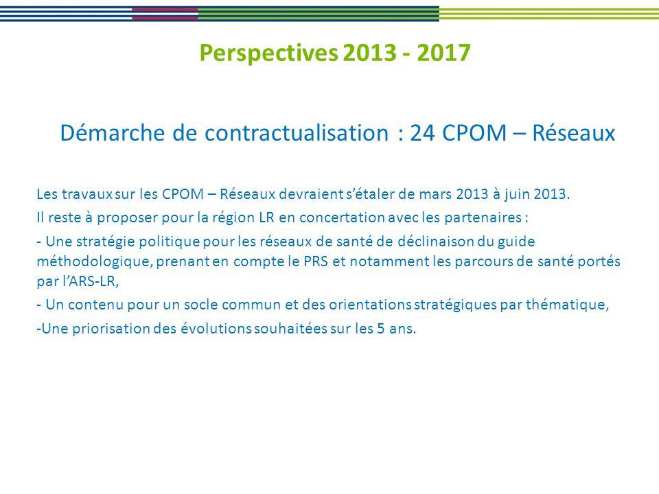 Perspectives 2013 - 2017 Démarche de contractualisation : 24 CPOM – Réseaux Les travaux sur les CPOM – Réseaux devraient sétaler de mars 2013 à juin 2