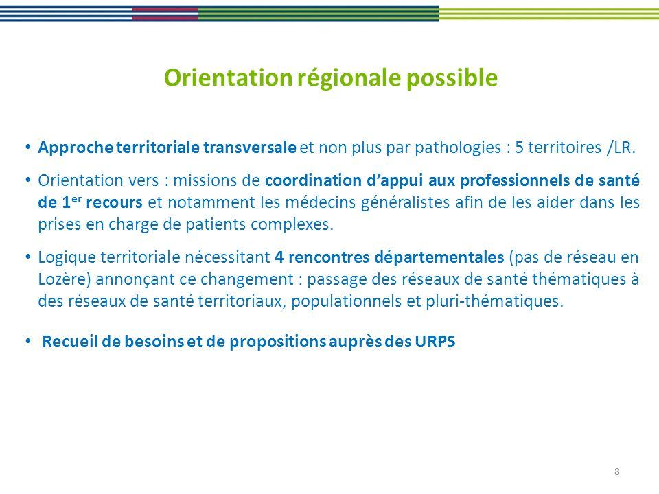 8 Orientation régionale possible Approche territoriale transversale et non plus par pathologies : 5 territoires /LR. Orientation vers : missions de co