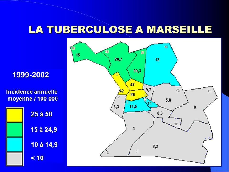 LA TUBERCULOSE A MARSEILLE 1999-2002 Incidence annuelle moyenne / 100 000 25 à 50 15 à 24,9 10 à 14,9 < 10