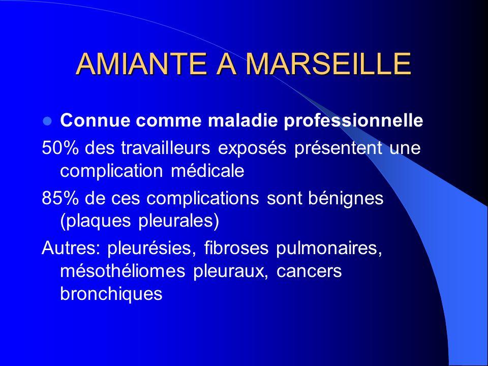 AMIANTE A MARSEILLE Connue comme maladie professionnelle 50% des travailleurs exposés présentent une complication médicale 85% de ces complications so