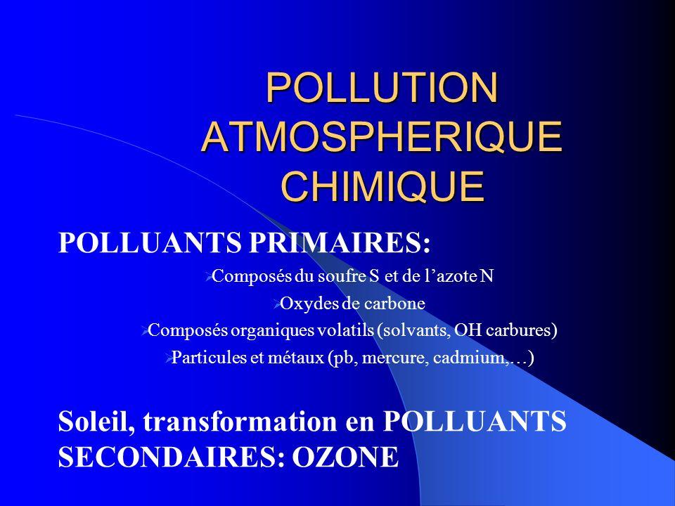 POLLUTION ATMOSPHERIQUE CHIMIQUE POLLUANTS PRIMAIRES: Composés du soufre S et de lazote N Oxydes de carbone Composés organiques volatils (solvants, OH carbures) Particules et métaux (pb, mercure, cadmium,…) Soleil, transformation en POLLUANTS SECONDAIRES: OZONE