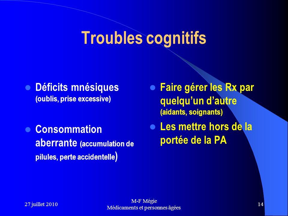 27 juillet 2010 M-F Mégie Médicaments et personnes âgées 14 Troubles cognitifs Déficits mnésiques (oublis, prise excessive) Consommation aberrante (ac