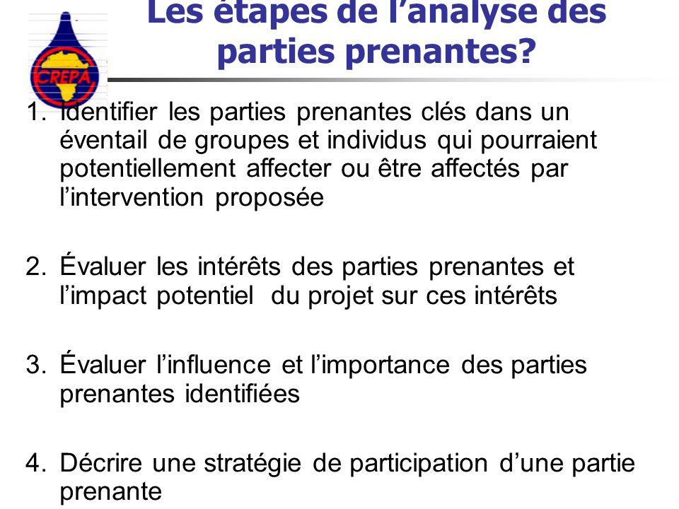 Les étapes de lanalyse des parties prenantes? 1.Identifier les parties prenantes clés dans un éventail de groupes et individus qui pourraient potentie