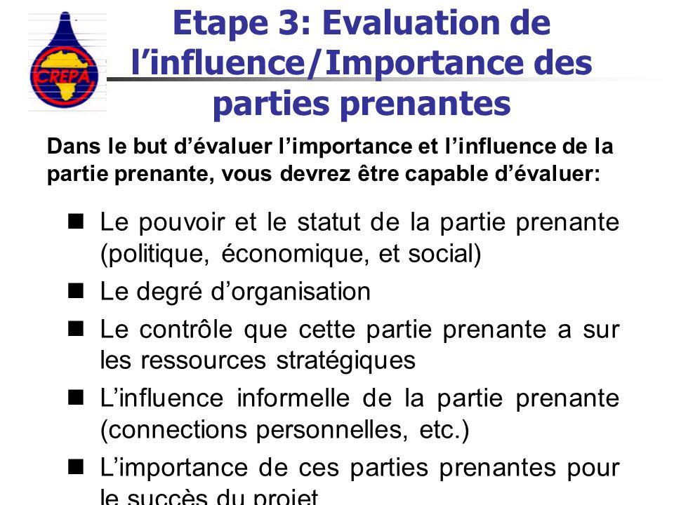 Etape 3: Evaluation de linfluence/Importance des parties prenantes Le pouvoir et le statut de la partie prenante (politique, économique, et social) Le