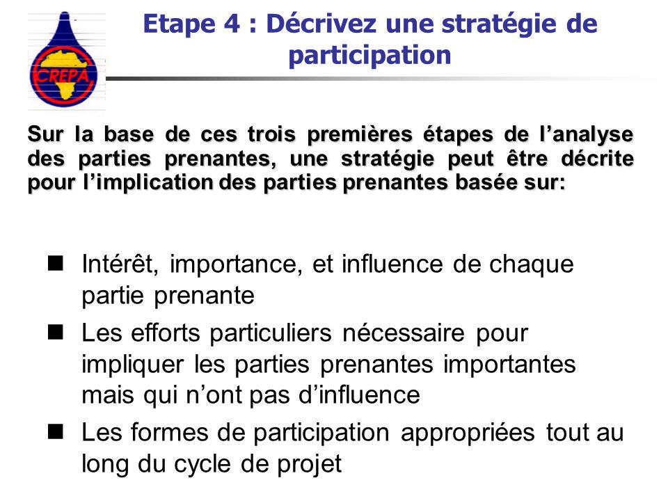 Etape 4 : Décrivez une stratégie de participation Intérêt, importance, et influence de chaque partie prenante Les efforts particuliers nécessaire pour