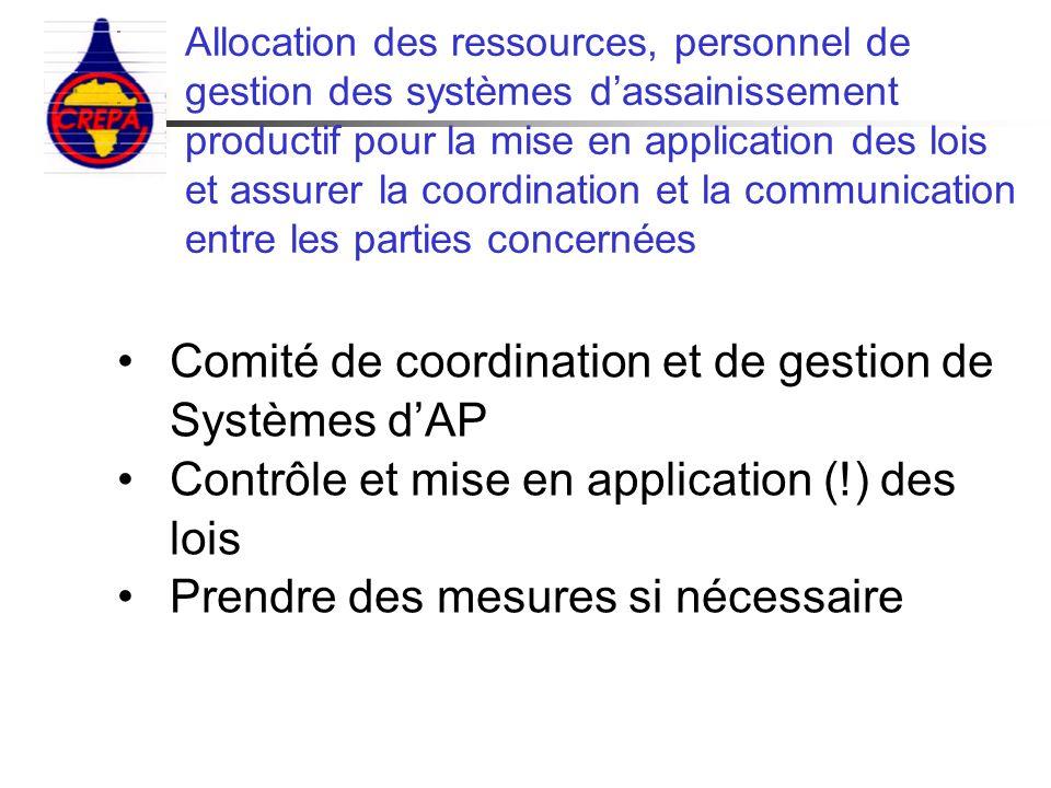 Comité de coordination et de gestion de Systèmes dAP Contrôle et mise en application (!) des lois Prendre des mesures si nécessaire Allocation des res