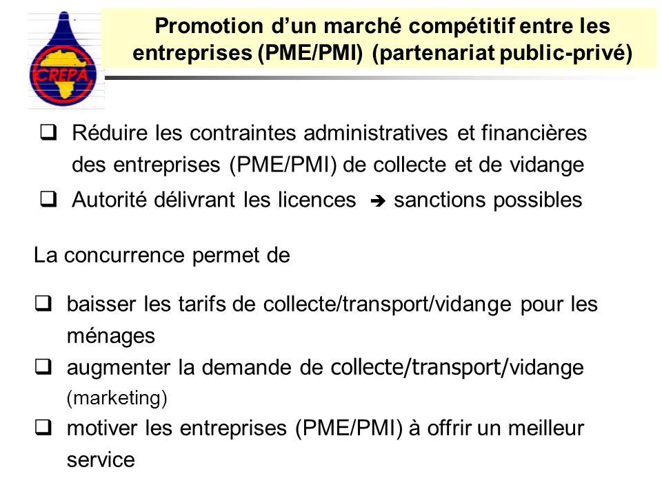 Promotion dun marché compétitif entre les entreprises (PME/PMI) (partenariat public-privé) Réduire les contraintes administratives et financières des