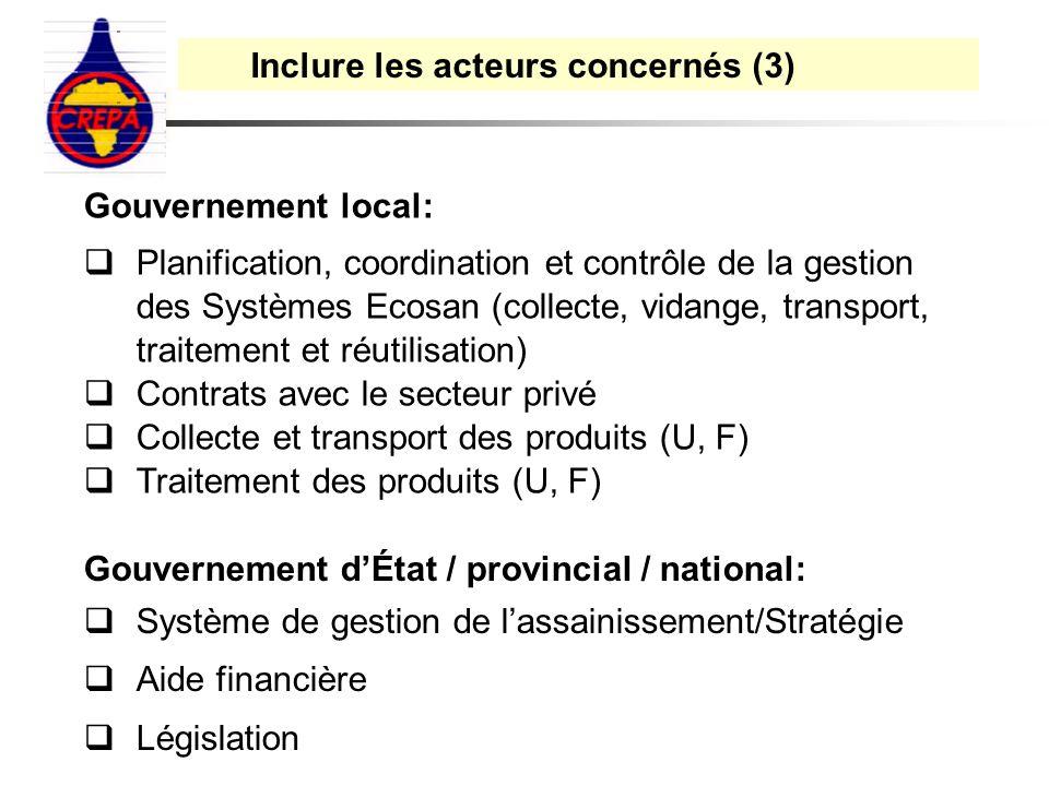Gouvernement local: Planification, coordination et contrôle de la gestion des Systèmes Ecosan (collecte, vidange, transport, traitement et réutilisati