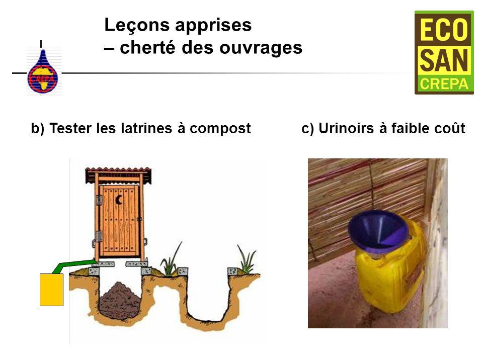 b) Tester les latrines à compostc) Urinoirs à faible coût Leçons apprises – cherté des ouvrages