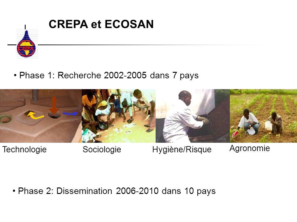 CREPA et ECOSAN Phase 1: Recherche 2002-2005 dans 7 pays Technologie Phase 2: Dissemination 2006-2010 dans 10 pays Agronomie Hygiène/RisqueSociologie