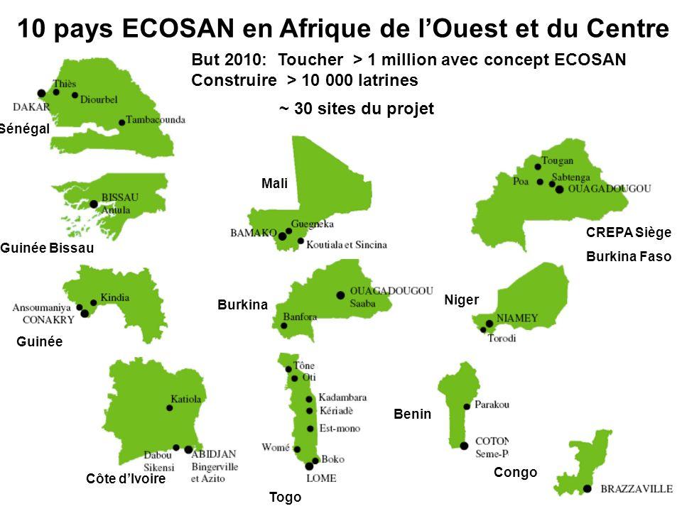 Burkina Sénégal Niger Mali Guinée BissauGuinée Côte dIvoire CREPA Siège Burkina Faso Benin Congo Togo 10 pays ECOSAN en Afrique de lOuest et du Centre