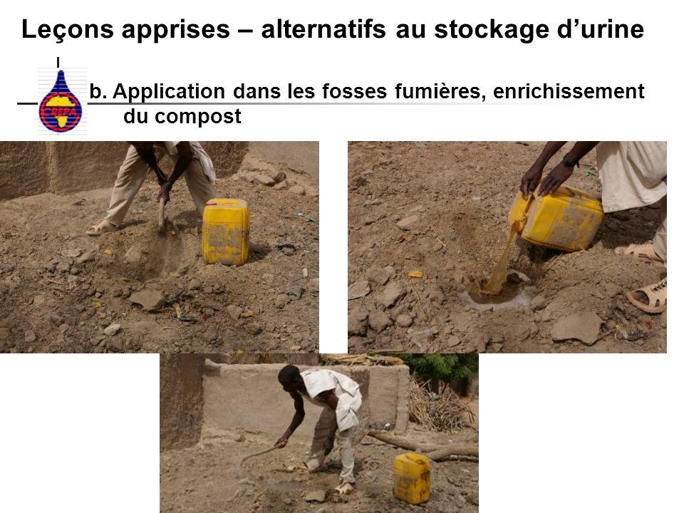 b. Application dans les fosses fumières, enrichissement du compost Leçons apprises – alternatifs au stockage durine