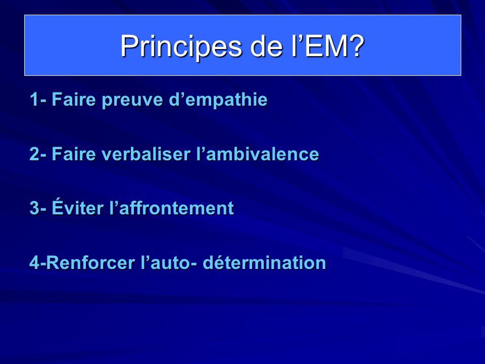 Principes de lEM? 1- Faire preuve dempathie 2- Faire verbaliser lambivalence 3- Éviter laffrontement 4-Renforcer lauto- détermination