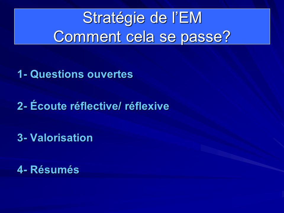 Stratégie de lEM Comment cela se passe? 1- Questions ouvertes 2- Écoute réflective/ réflexive 3- Valorisation 4- Résumés