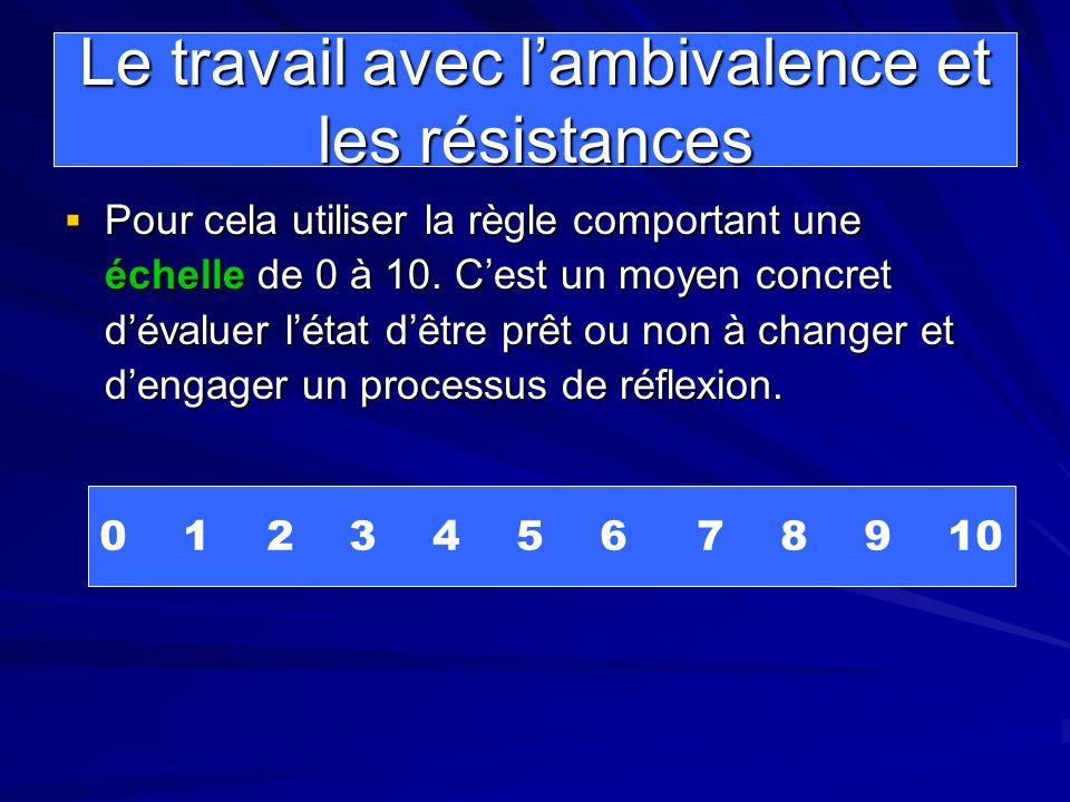 Le travail avec lambivalence et les résistances Pour cela utiliser la règle comportant une échelle de 0 à 10. Cest un moyen concret dévaluer létat dêt