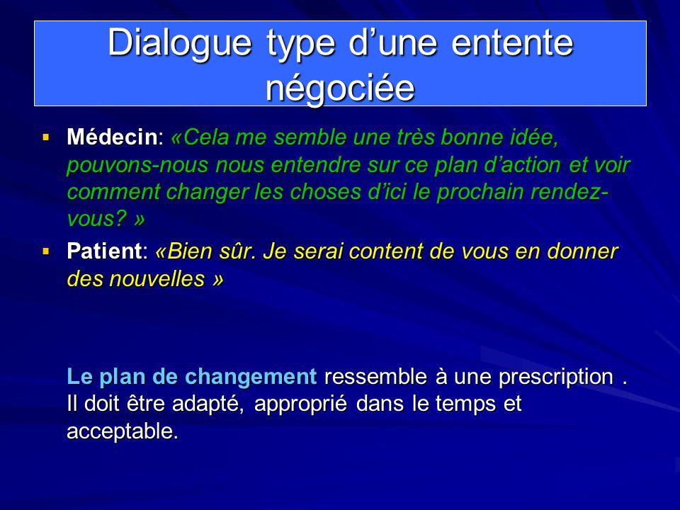 Dialogue type dune entente négociée Médecin: «Cela me semble une très bonne idée, pouvons-nous nous entendre sur ce plan daction et voir comment chang