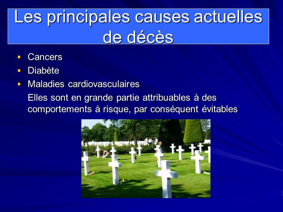 Les principales causes actuelles de décès Cancers Cancers Diabète Diabète Maladies cardiovasculaires Maladies cardiovasculaires Elles sont en grande p