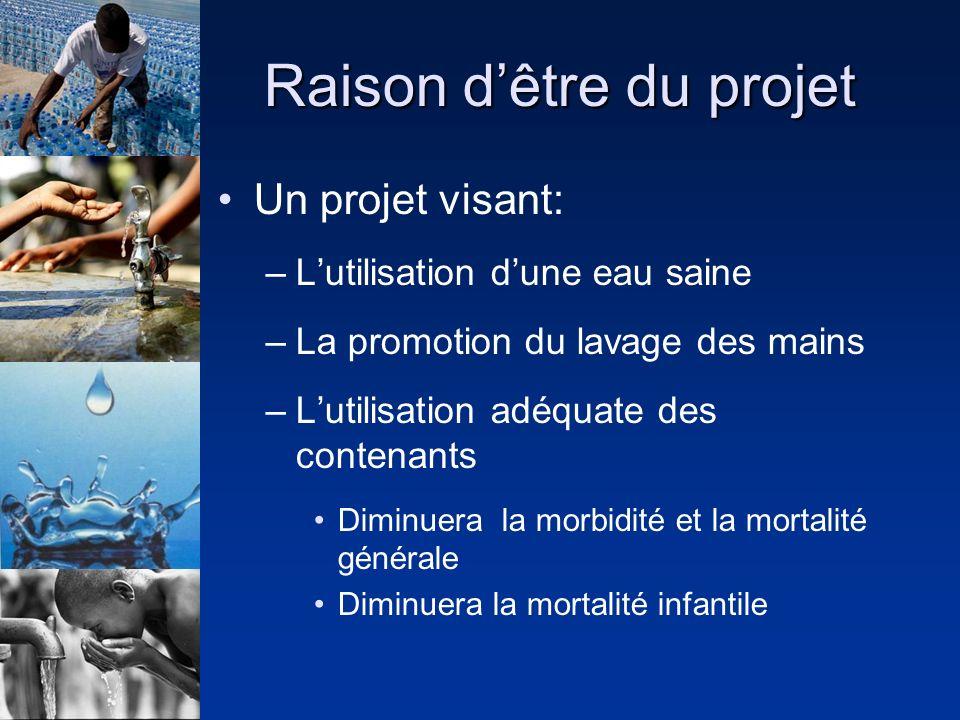 Raison dêtre du projet Un projet visant: –Lutilisation dune eau saine –La promotion du lavage des mains –Lutilisation adéquate des contenants Diminuer