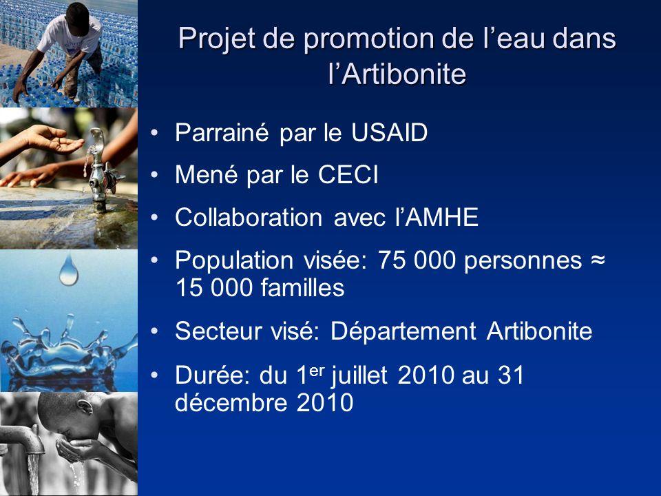 Projet de promotion de leau dans lArtibonite Parrainé par le USAID Mené par le CECI Collaboration avec lAMHE Population visée: 75 000 personnes 15 000