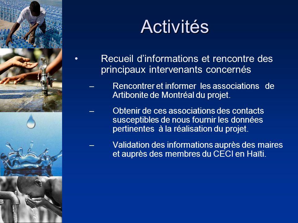 Activités Recueil dinformations et rencontre des principaux intervenants concernés –Rencontrer et informer les associations de Artibonite de Montréal du projet.