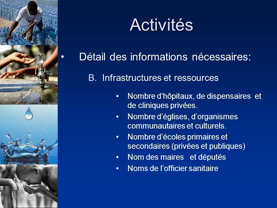 Activités Détail des informations nécessaires: B.Infrastructures et ressources Nombre dhôpitaux, de dispensaires et de cliniques privées. Nombre dégli