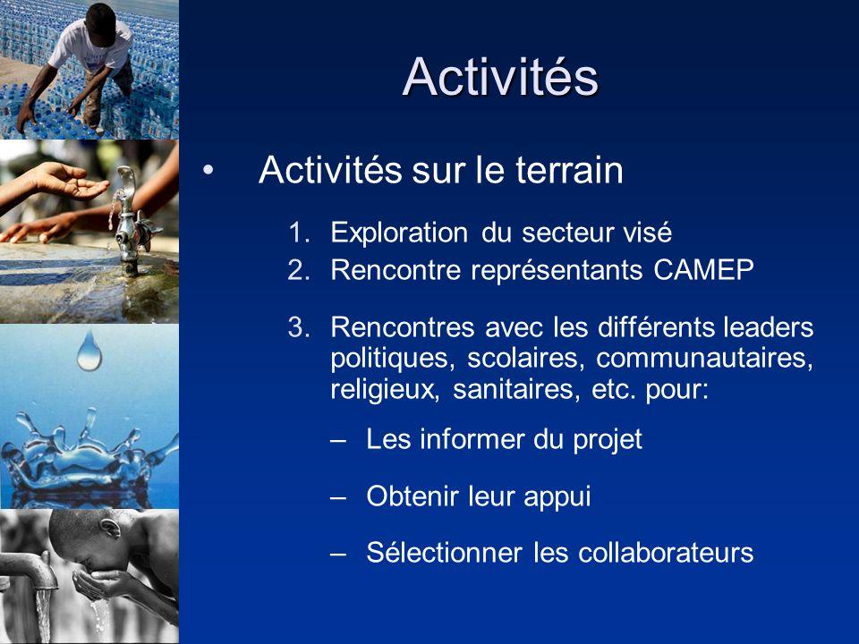 Activités Activités sur le terrain 1.Exploration du secteur visé 2.Rencontre représentants CAMEP 3.Rencontres avec les différents leaders politiques, scolaires, communautaires, religieux, sanitaires, etc.
