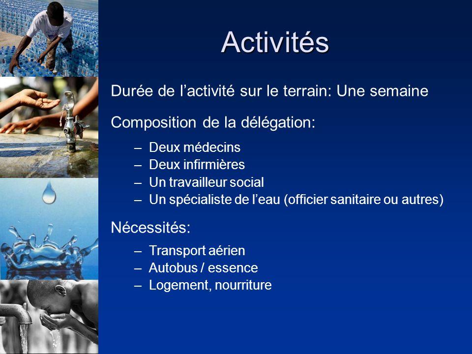 Activités Durée de lactivité sur le terrain: Une semaine Composition de la délégation: –Deux médecins –Deux infirmières –Un travailleur social –Un spé