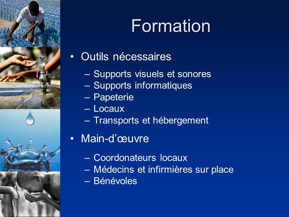 Formation Outils nécessaires –Supports visuels et sonores –Supports informatiques –Papeterie –Locaux –Transports et hébergement Main-dœuvre –Coordonat