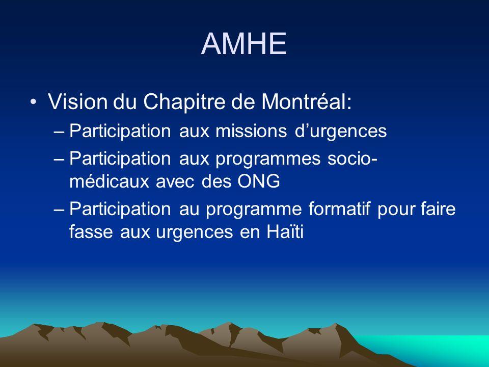 AMHE Vision du Chapitre de Montréal: –Participation aux missions durgences –Participation aux programmes socio- médicaux avec des ONG –Participation au programme formatif pour faire fasse aux urgences en Haïti