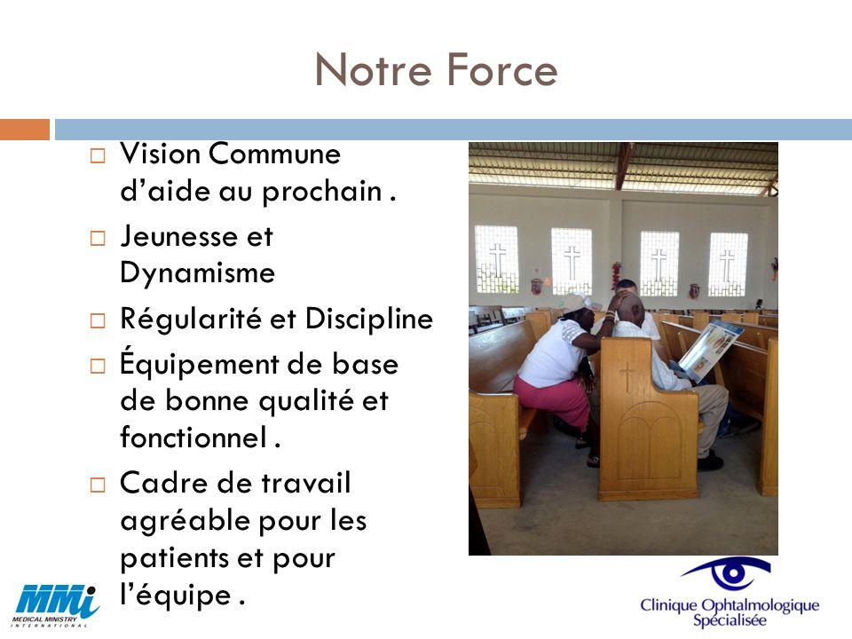 Notre Force Vision Commune daide au prochain. Jeunesse et Dynamisme Régularité et Discipline Équipement de base de bonne qualité et fonctionnel. Cadre