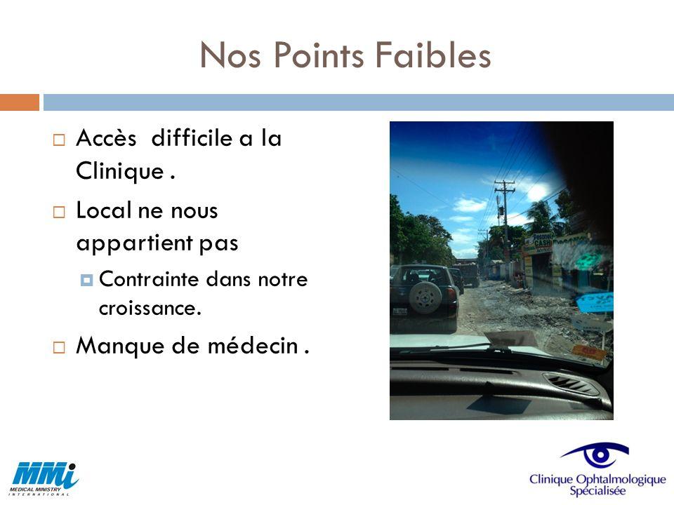 Nos Points Faibles Accès difficile a la Clinique. Local ne nous appartient pas Contrainte dans notre croissance. Manque de médecin.