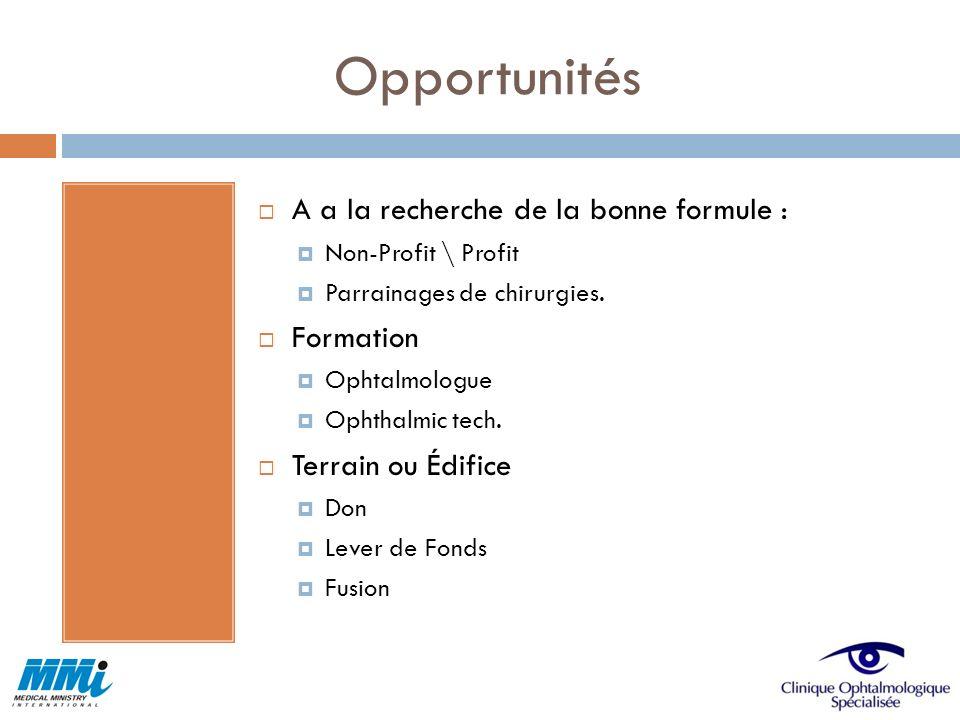 Opportunités A a la recherche de la bonne formule : Non-Profit \ Profit Parrainages de chirurgies. Formation Ophtalmologue Ophthalmic tech. Terrain ou