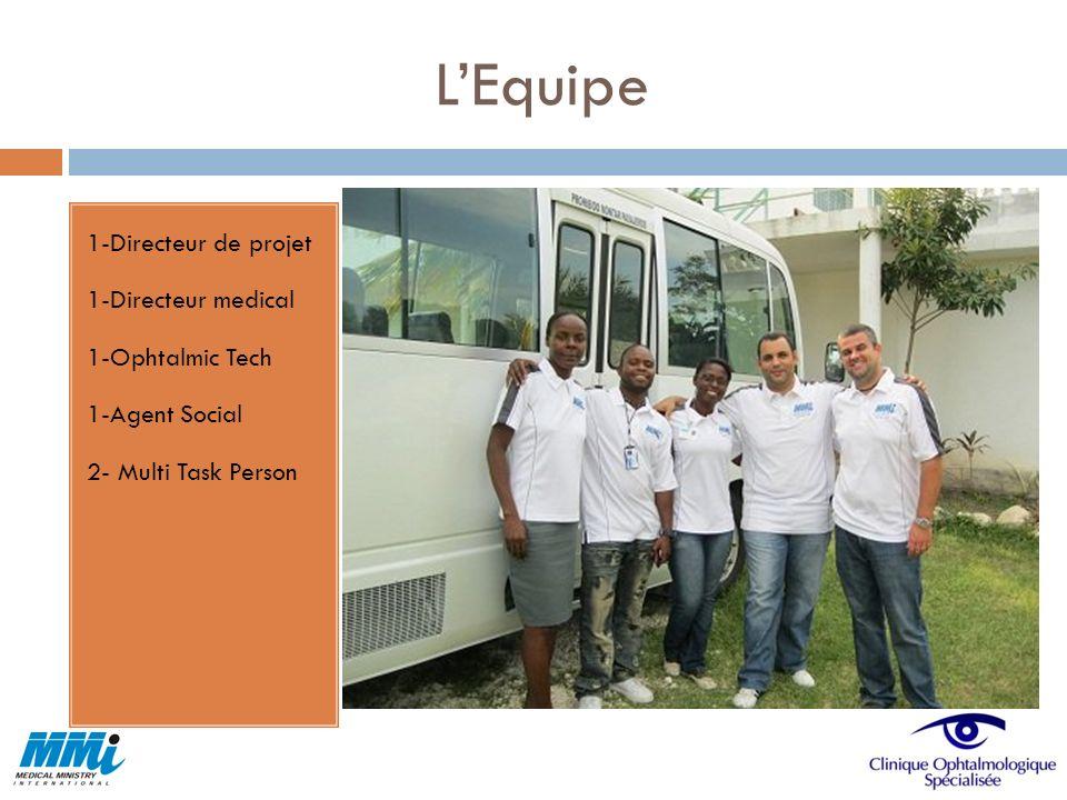 LEquipe 1-Directeur de projet 1-Directeur medical 1-Ophtalmic Tech 1-Agent Social 2- Multi Task Person