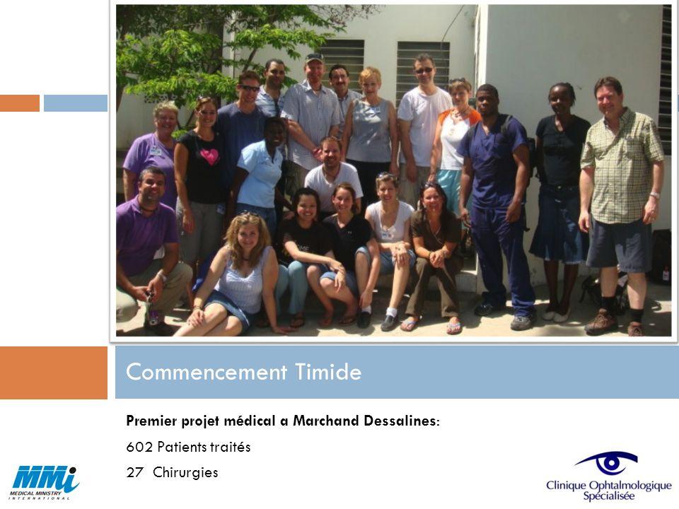 Premier projet médical a Marchand Dessalines: 602 Patients traités 27 Chirurgies Commencement Timide