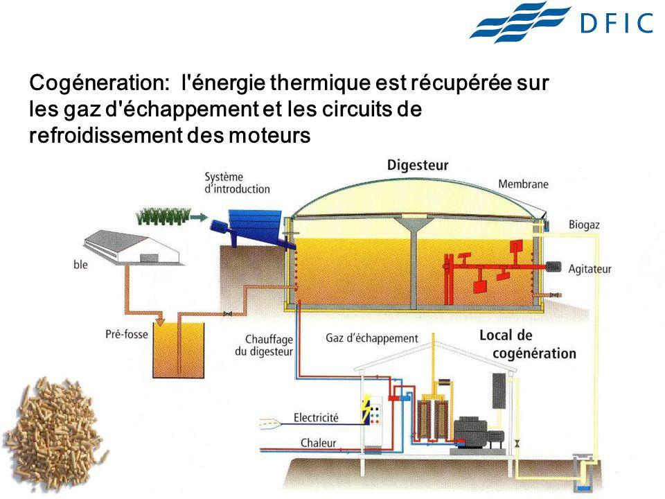 20 Cogéneration: l énergie thermique est récupérée sur les gaz d échappement et les circuits de refroidissement des moteurs