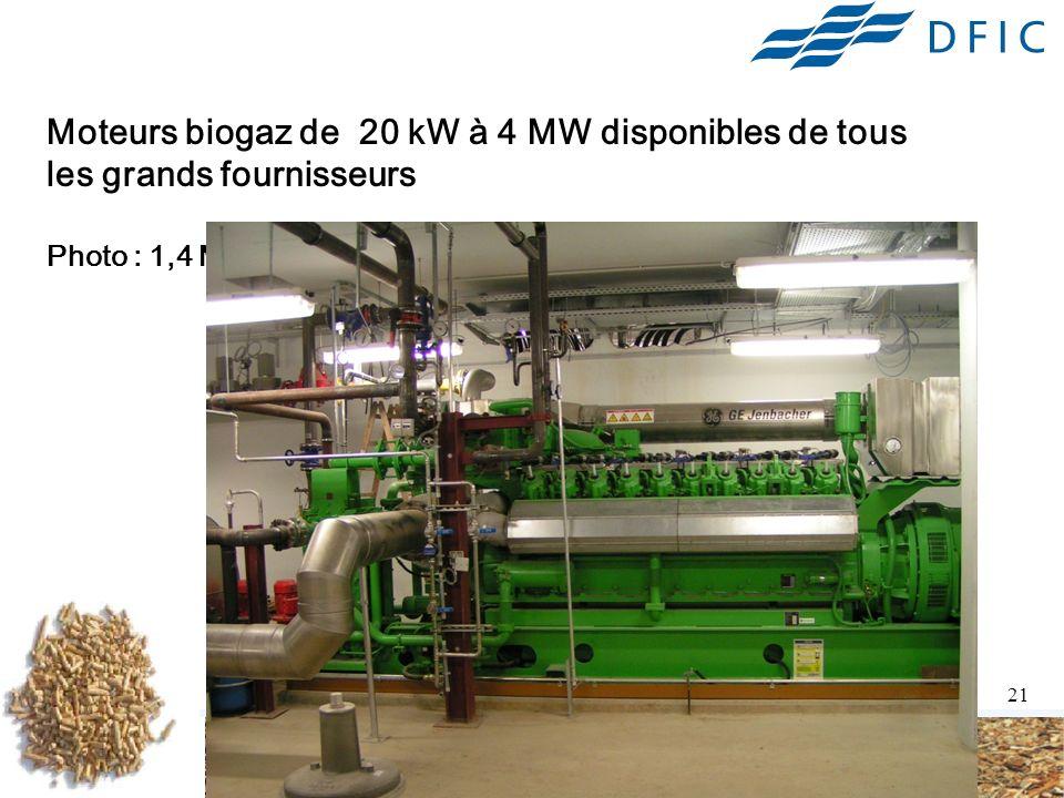 21 Moteurs biogaz de 20 kW à 4 MW disponibles de tous les grands fournisseurs Photo : 1,4 MW