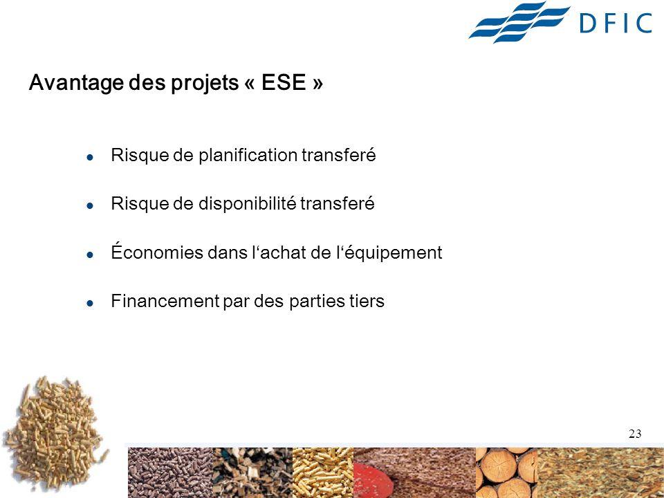 23 Avantage des projets « ESE » Risque de planification transferé Risque de disponibilité transferé Économies dans lachat de léquipement Financement par des parties tiers