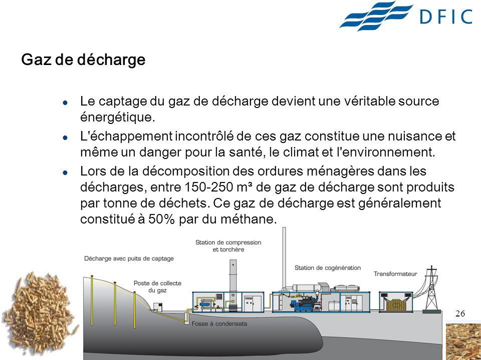 26 Gaz de décharge Le captage du gaz de décharge devient une véritable source énergétique.