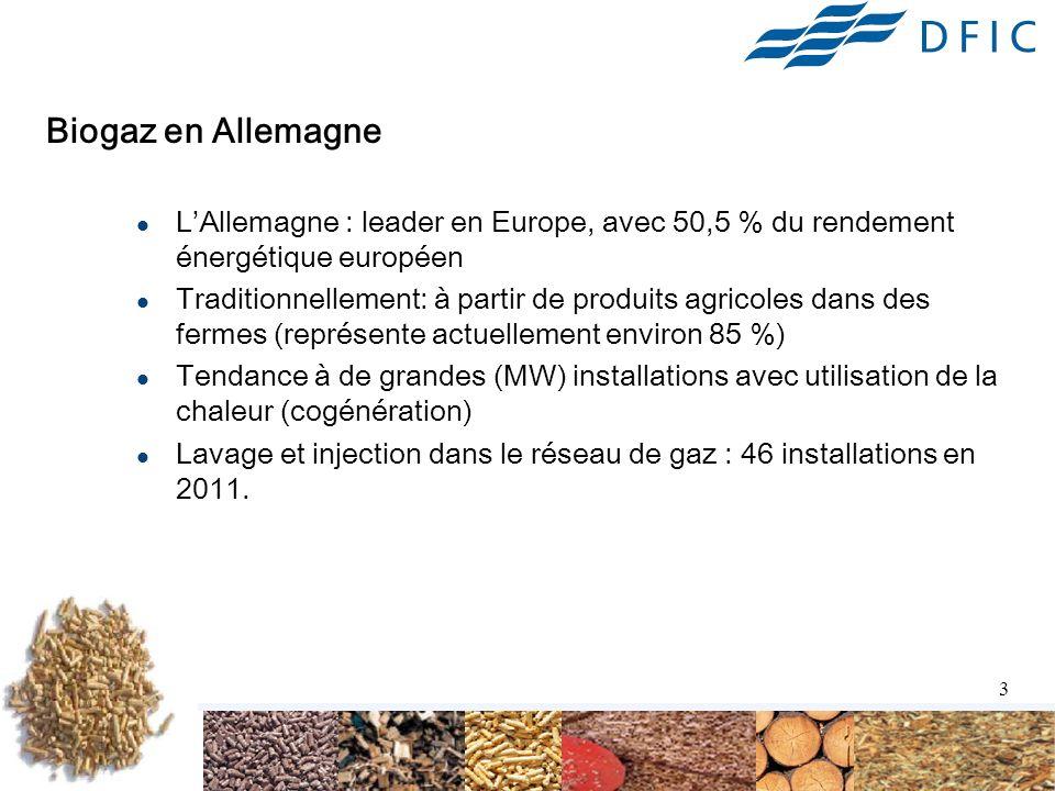 34 Schéma fonctionnel d une installation biogaz