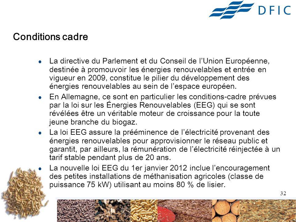 32 Conditions cadre La directive du Parlement et du Conseil de lUnion Européenne, destinée à promouvoir les énergies renouvelables et entrée en vigueur en 2009, constitue le pilier du développement des énergies renouvelables au sein de lespace européen.