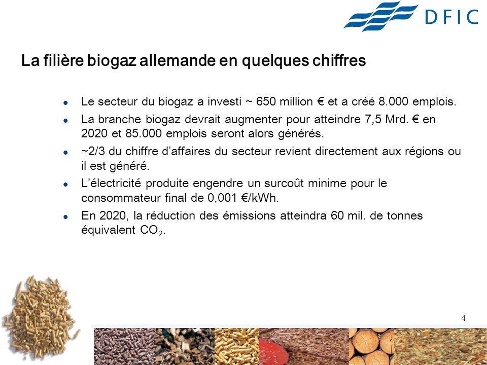4 La filière biogaz allemande en quelques chiffres Le secteur du biogaz a investi ~ 650 million et a créé 8.000 emplois.